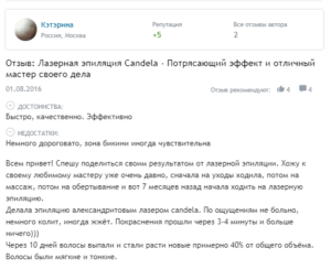 Отзывы Candela