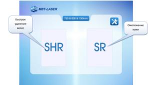 SHR и SR