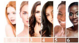 Фототипы кожи